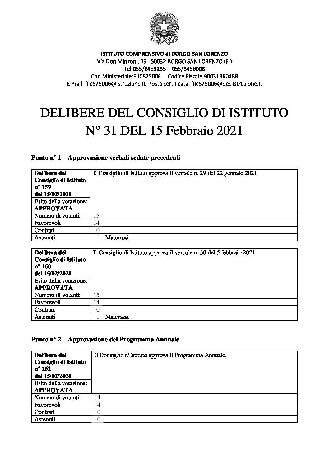 Delibere del consiglio di istituto n. 31 del 15 febbraio 2021