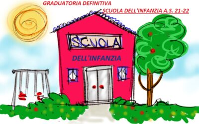 GRADUATORIA SCUOLA DELL'INFANZIA A.S. 2021-2022